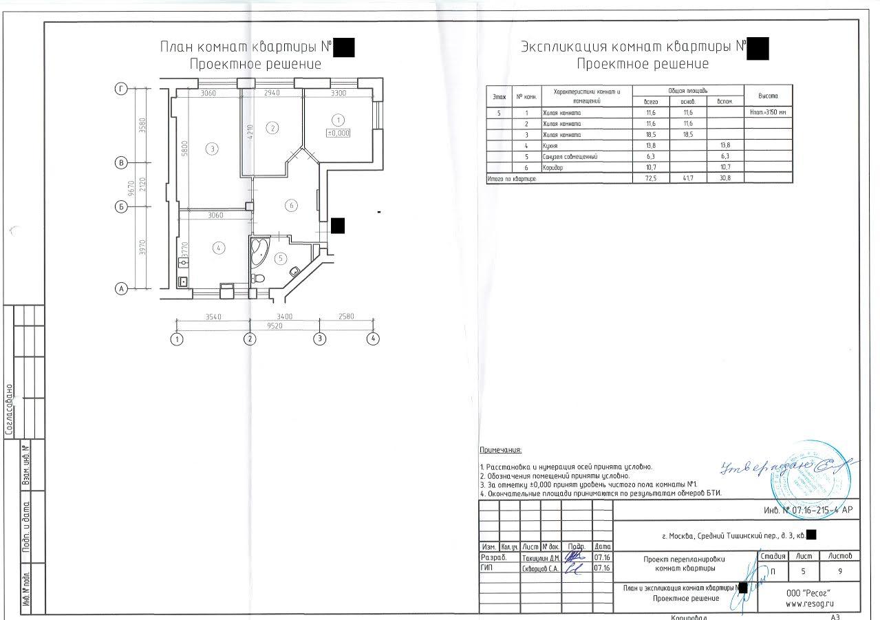Планировка квартир серии п 68, п 46 и 209а, 121 и других