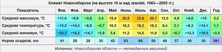 Эксперты Премии WinAwards Russia 2017 расскажут, стоит ли менять окна при минусовой температуре